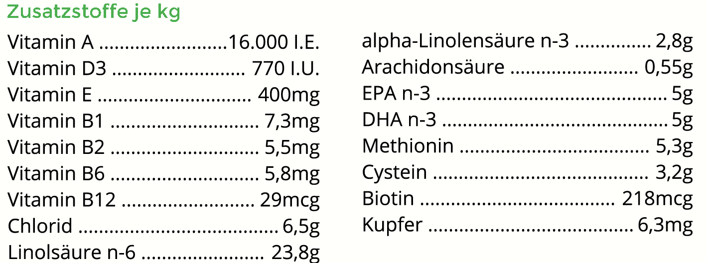 Zusatzstoffe Medinaturpur
