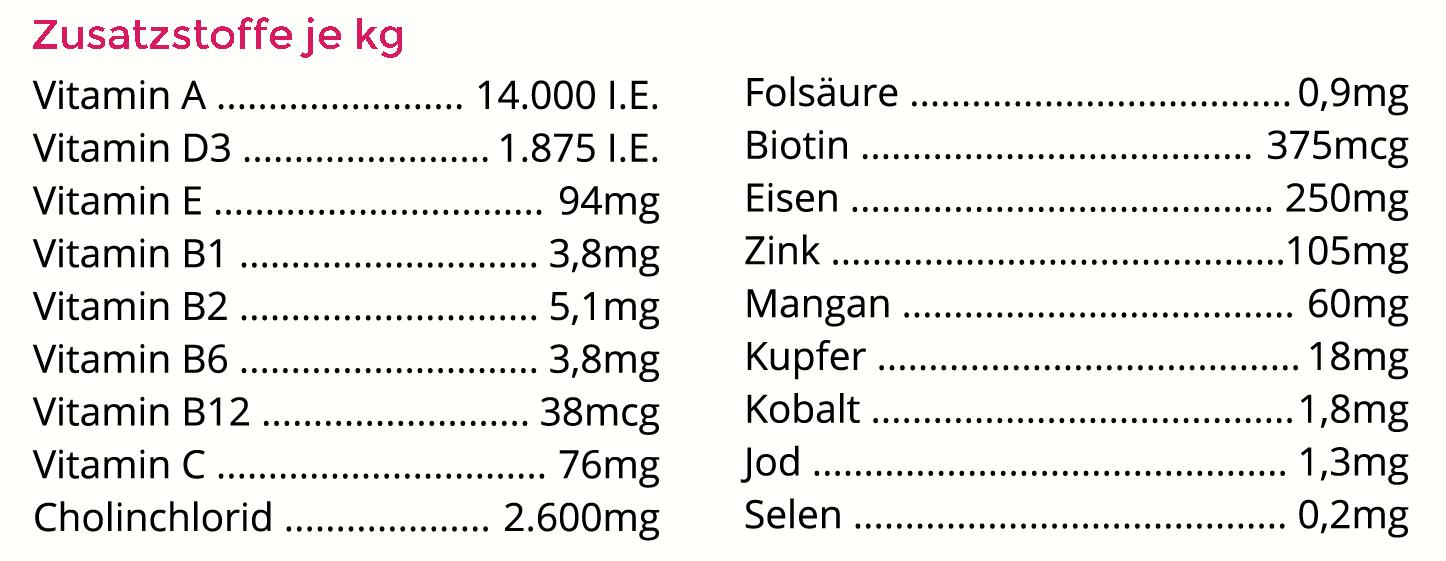 Zusatzstoffe Minibrocken